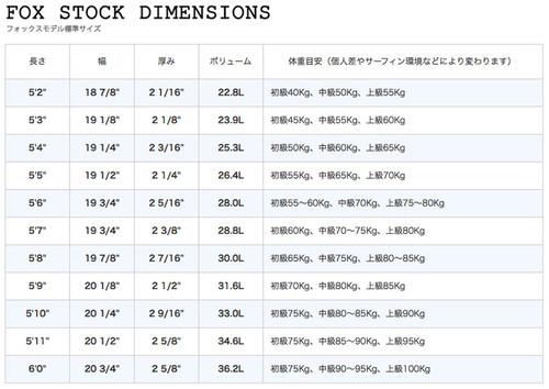 Fox_dimensions