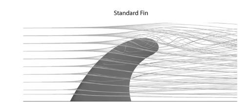 Standardfin