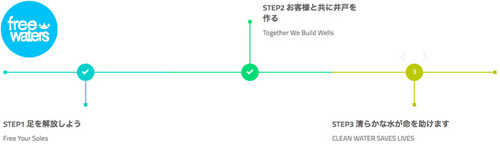 Fw_step0